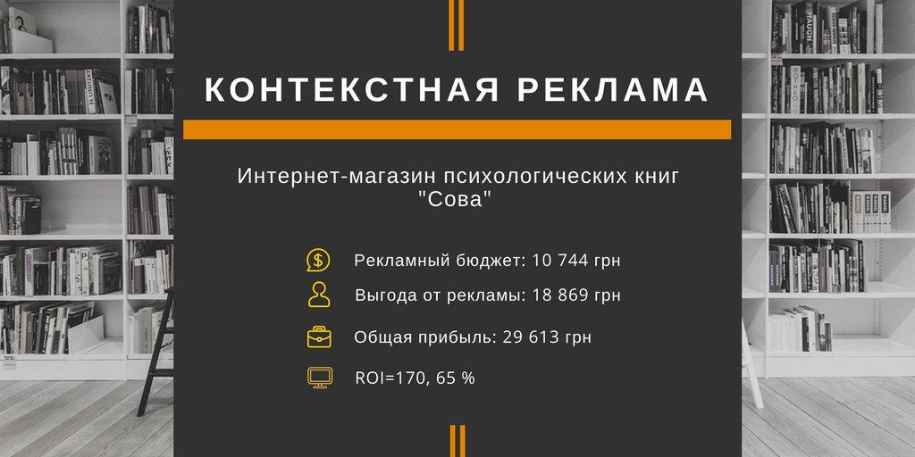 Контекстная реклама для интернет магазинов
