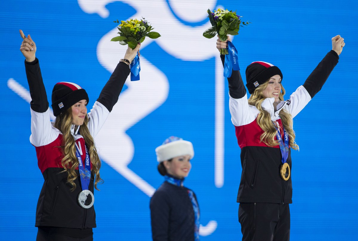 Data company forecasts 29 medals for Canada at 2018 Olympics From @Globe_Sports