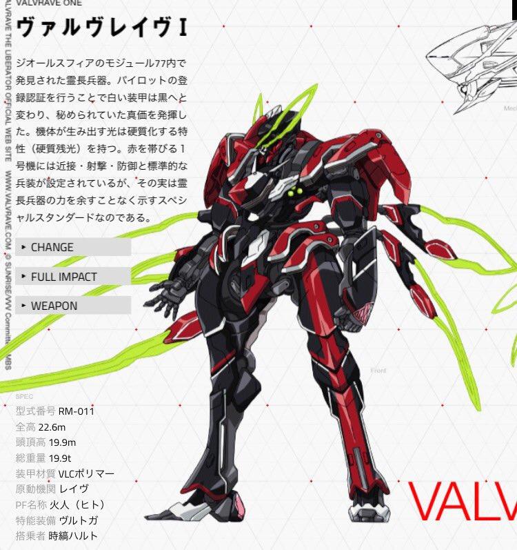 ヴァルヴレイヴ 1号機#おまいら結局どのロボットが1番好きなの