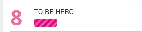 TO BE HERO8位になっている(^^)おめでとうございます