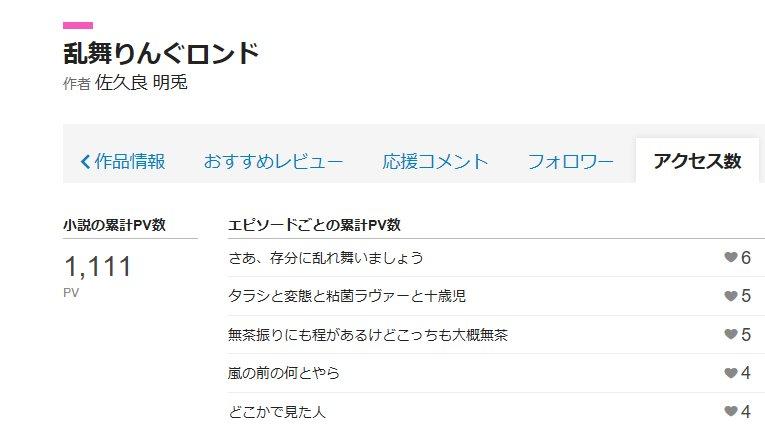 #この作品を応援します乱舞りんぐロンド#カクヨム佐久良 明兎 さんの作品です寮住まいの女子高生が巻き込まれる異能バトル「