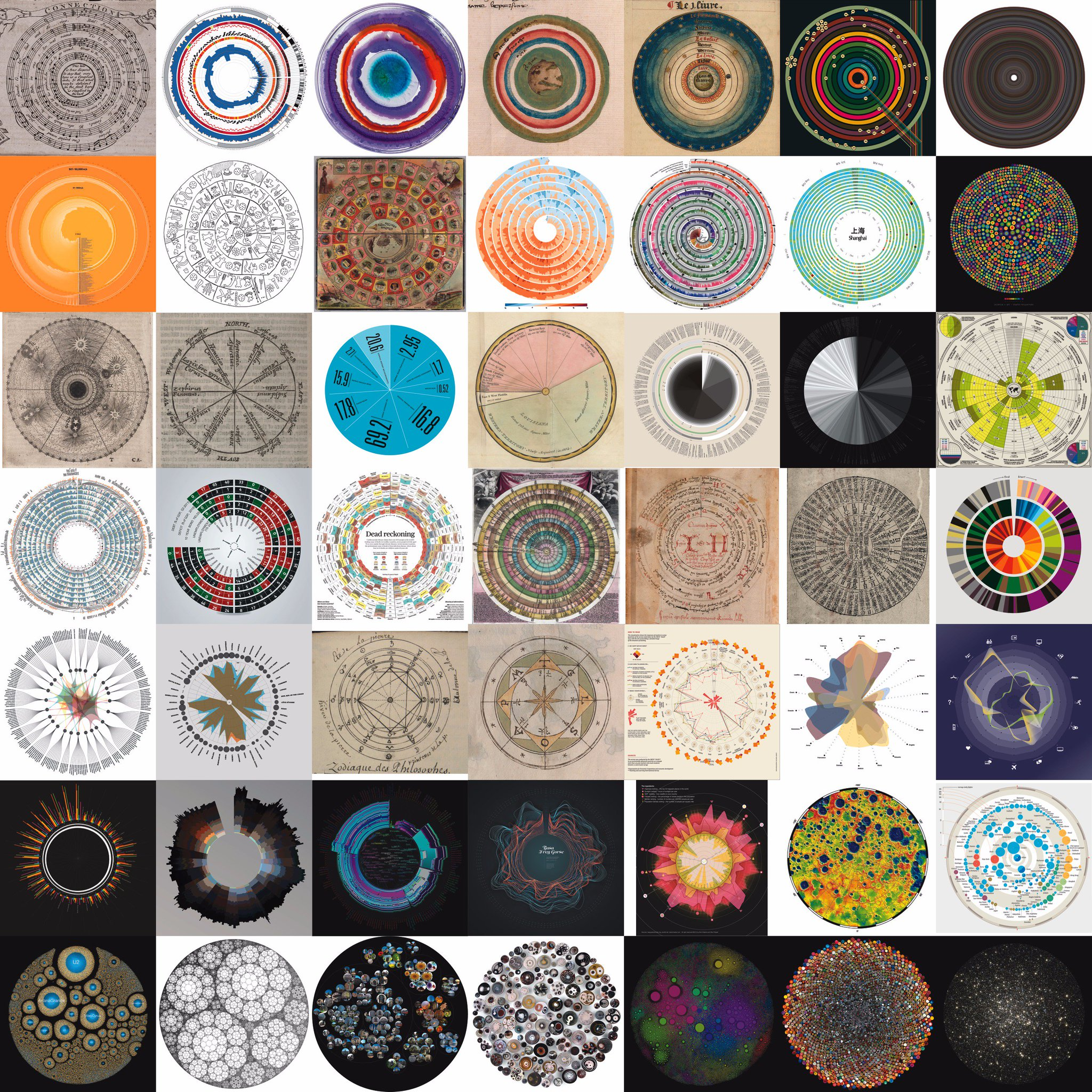 A small sample of the 300+ circular models, charts, and illustrations featured in The Book of Circles: Visualizing Spheres of Knowledge https://t.co/pv0j86UaEN