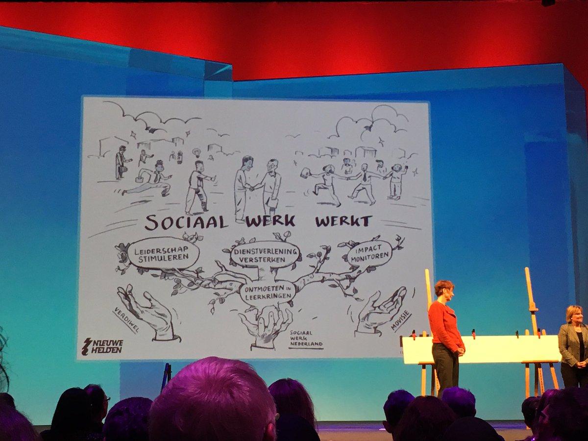 #sociaalwerkbeweegt: #sociaalwerkbeweegt
