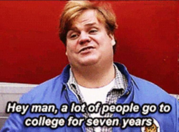 Happy Birthday Chris Farley!