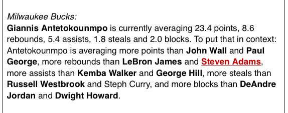 Giannis lived up to the Greek Freak moniker over the first half of the NBA season...  @Rotoworld_BK   https://t.co/mDw48VWxmL