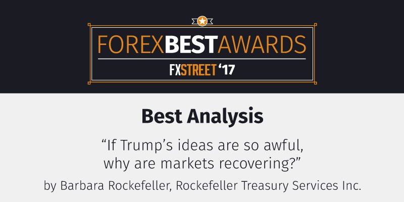 Fxstreet forex best awards