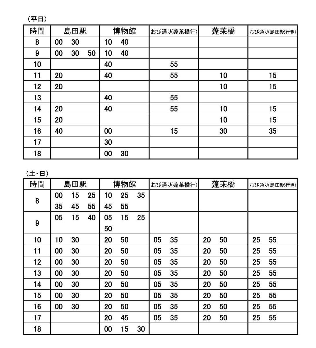 お知らせ天下三名槍集結の期間中2/25-3/5はJR島田駅〜博物館までシャトルバスが出ます。乗り場は、駅北交差点を渡った