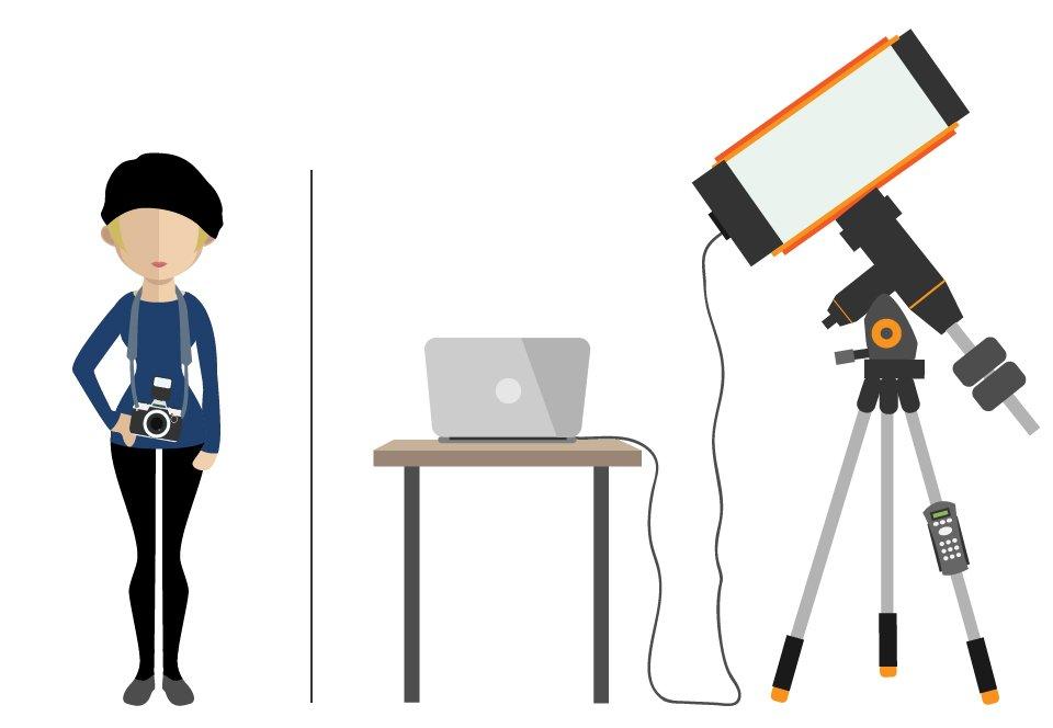 @BHPhotoVideo: Intro To Stargazing https://t.co/RLG0qD92kr #science https://t.co/DNJnqN8xUa