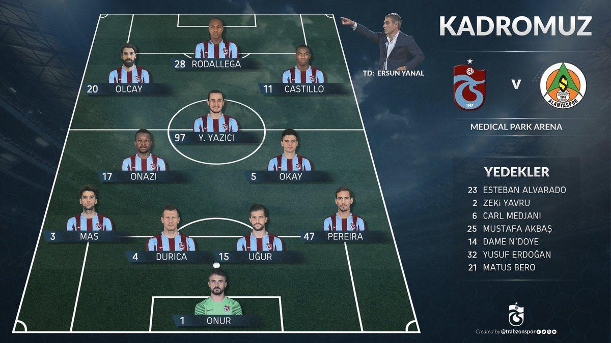 RT @ertansuzgun: Trabzonspor'un 11'i belli oldu.. Başarılar Fırtına.. 🔵🔴 https://t.co/rigSbcIQ8b