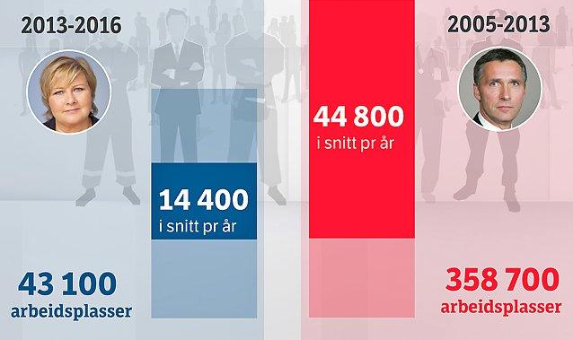 #NRKDebatt: NRK Debatt