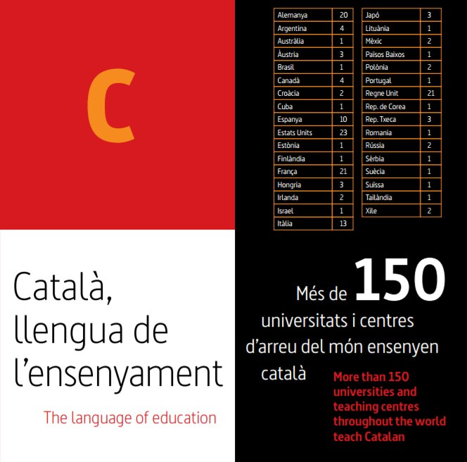 Catalan Government