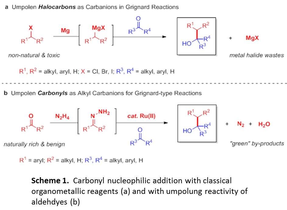 ACS Green Chemistry