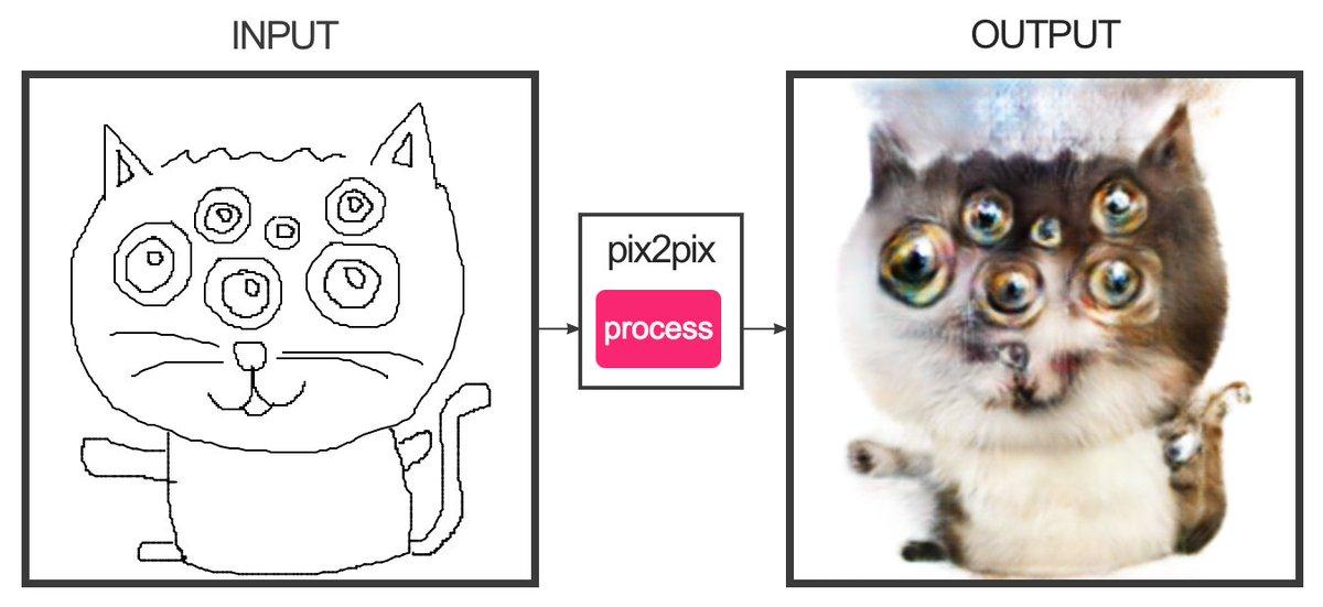 Pix2pix рисовать онлайн играть