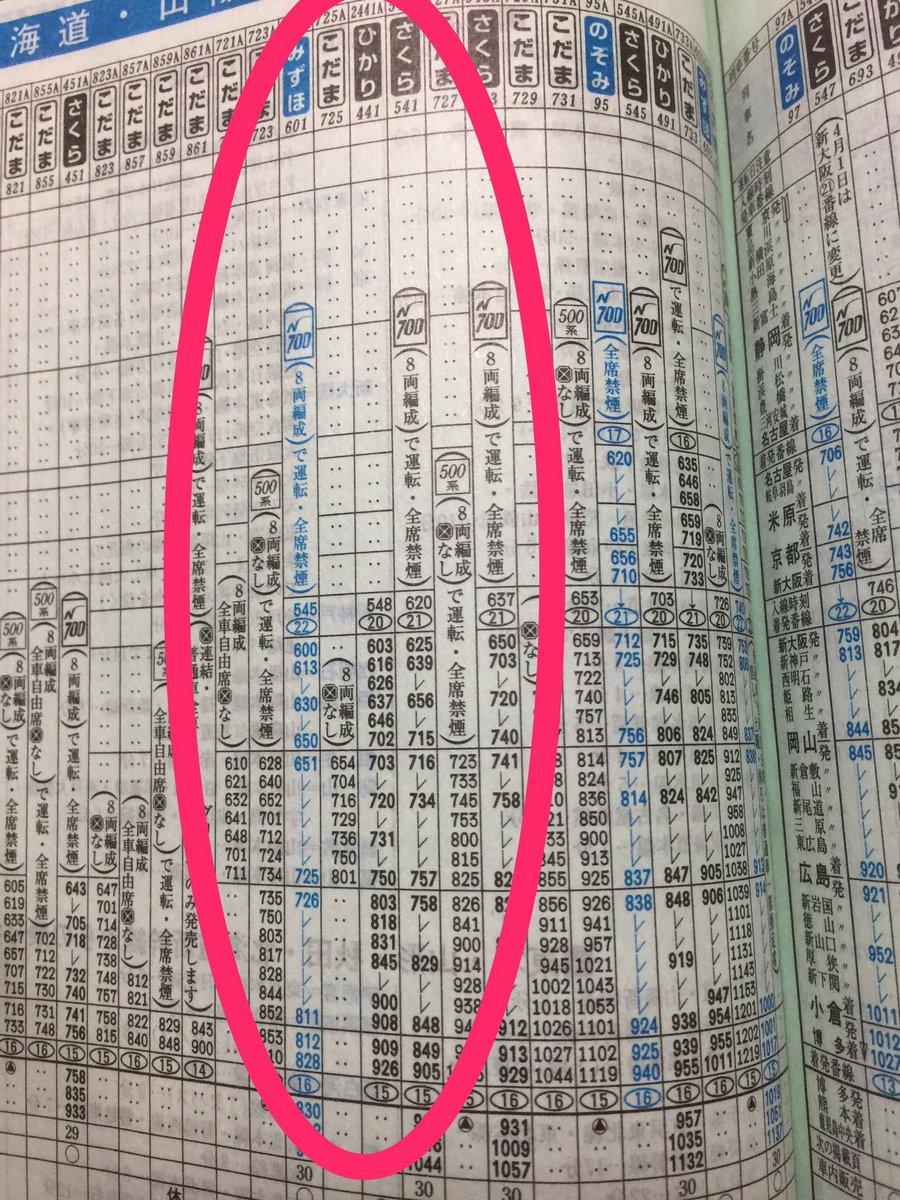 「こだま725号」と「ひかり441号」の時刻が面白いな...こだまが岡山654発でひかりが703発。新尾道でひかりが抜か