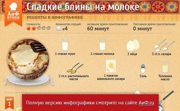 Как сделать вкусный блинчик 150
