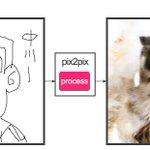 うろ覚えで両さん描いたら毛深くなった #edges2cats
