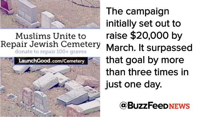 Muslims raised over $74,000 to repair a vandalized Jewish cemetery https://t.co/5qDPupQA4j