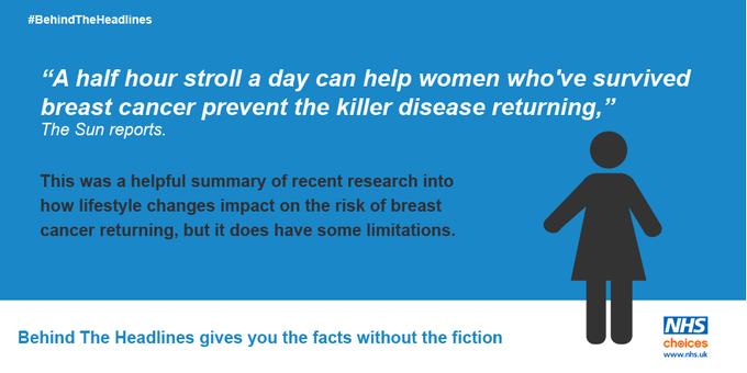 Exercise 'most proven method' to prevent return of breast cancer. More from #BehindTheHeadlines: https://t.co/fkeLTnu3XO