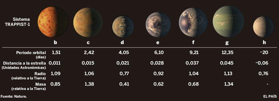 Una estrella enana y fría a 40 años luz cobija un sistema planetario que podría albergar vida https://t.co/Hf2Gmddyv8