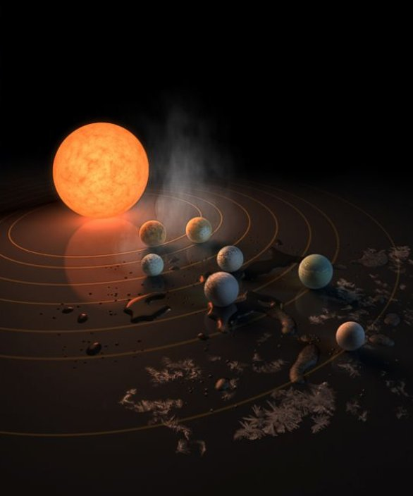Astronomers discover 7 potentially habitable exoplanets 39 light-years away that could have liquid water. https://t.co/cSPv6ZuSjD