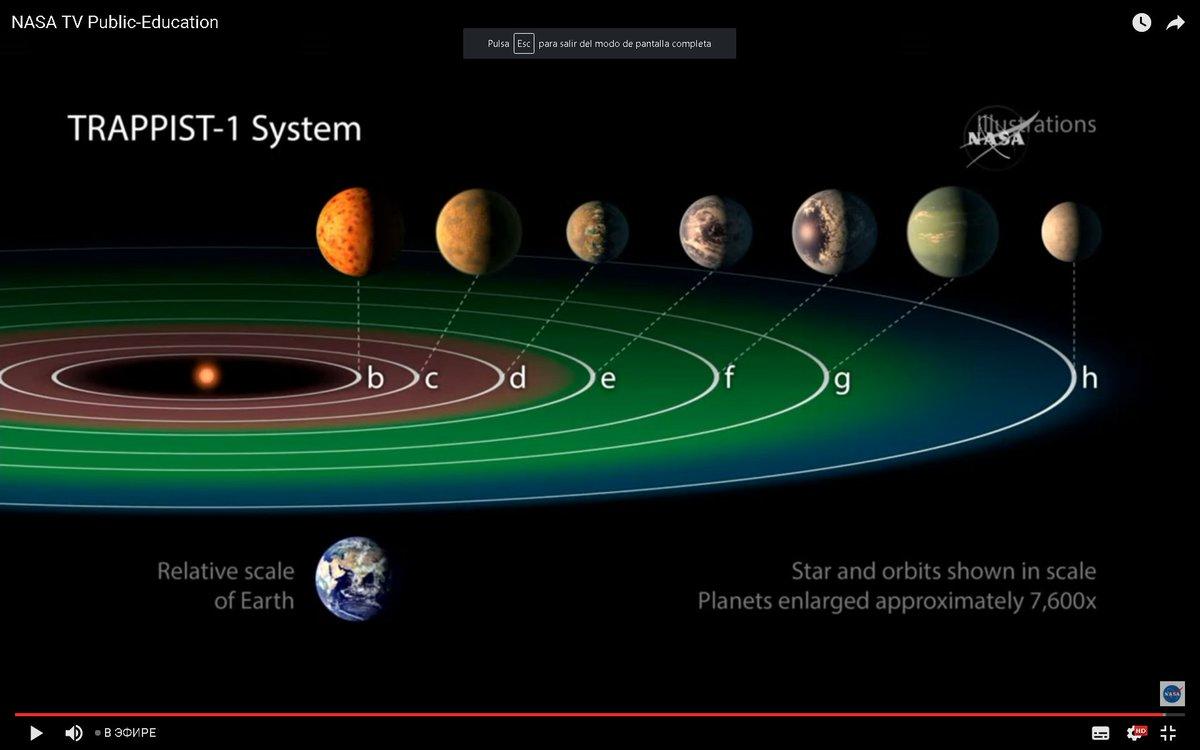 DETALLES: 'La distancia entre estos planetas es similar a la distancia entre la Tierra y la Luna' https://t.co/84DAiTkpyC