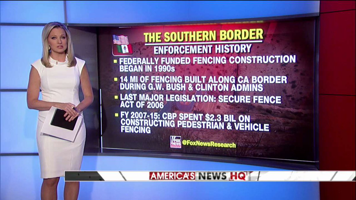 The Southern border - enforcement history.