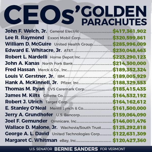 While millions of workers' wages and benefits have declined, CEOs of major corporations earn extremely high compensation packages.