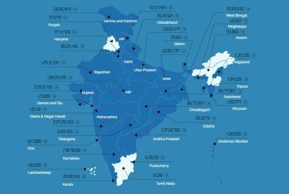 Data : India has 16% LEDs sales globally. A data we should really be proud of ! https://t.co/NBJb9ePpl5