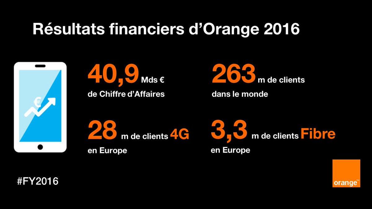 #FY2016 Avec 1 an d'avance par rapport au plan #Essentiels2020 le chiffre d'affaires d'Orange retrouve la croissance https://t.co/91Lsp8qiN1