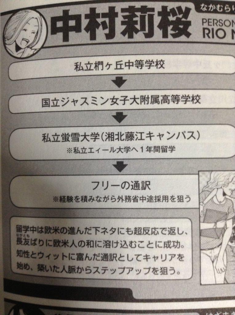 暗殺教室のイラストファンブックを見てたらキャラクターのその後の進路として「蛍雪大学湘北藤江キャンパス」の文字がまさかとは