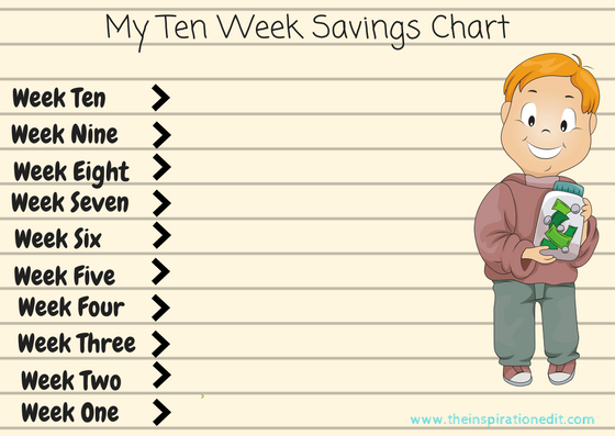 Free Children's Savings Chart earlyed PreSchool Freebies Kids Exclusive on Inspire_Edit