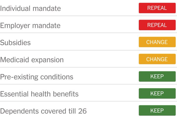 How Republicans propose changing the Affordable Care Act https://t.co/BaKRpaPmX0
