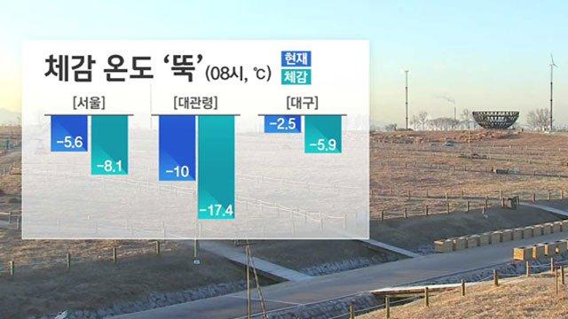 #날씨 전국 대체로 맑지만 중부와 경북북부 내륙에 눈이 날릴 수 있어. 낮기온 서울 4도, 대전 6도, 대구 7도. 미세먼지 농도 '좋음'에서 '보통' 수준. 점차 기온 오르겠지만 큰 일교차 주의 https://t.co/0jNm2Df9PY