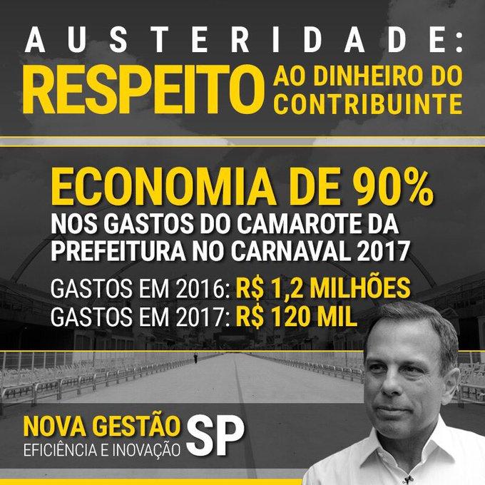 Vamos aproveitar o Carnaval no Sambódromo do Anhembi com austeridade para investir onde é prioridade. Assim teremos uma São Paulo melhor.