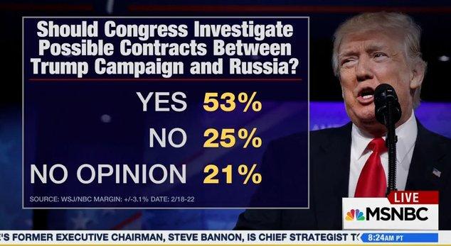 RT @amjoyshow: RETWEET FOR YES... LIKE FOR NO #AMJoy https://t.co/mCygHGmWzi