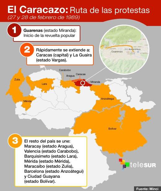 """La masacre de """"El #Caracazo"""" Más de dos mil personas fallecidas #27Feb"""