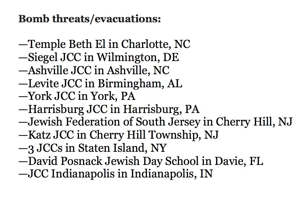 Latest list of Jewish centers in multiple US states that are known to have received bomb threats Monday.