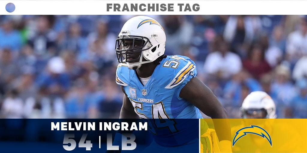 .@Chargers place franchise tag on @MelvinIngram (via @RapSheet)
