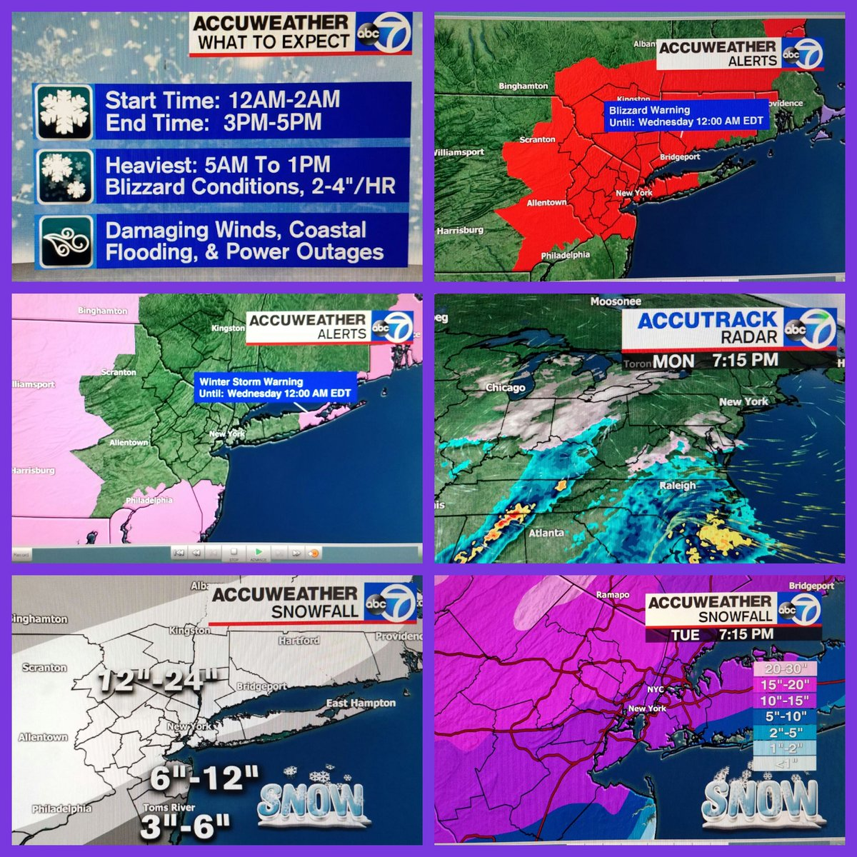 Evening Update Huge Range In Totals Near Nyc Could Be From - Accuweather brooklyn