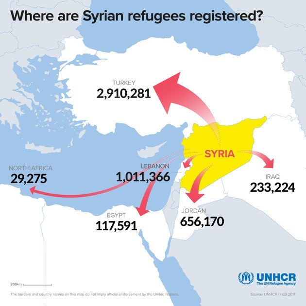 Stand #WithRefugees by knowing & sharing the facts about Syrian refugees https://t.co/f86Y0rNtt3 #SyriaCrisis https://t.co/8TepIHzSSR