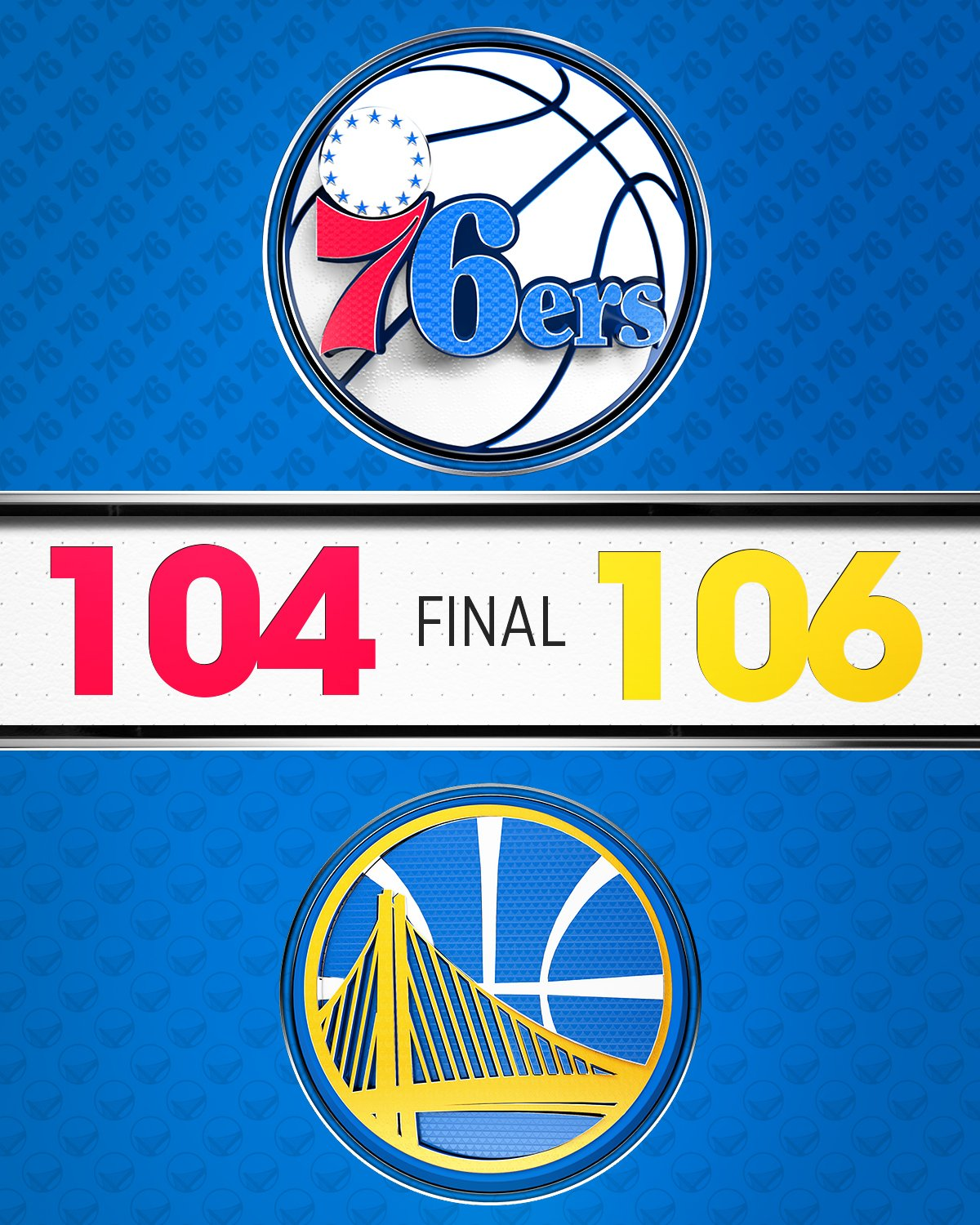 Golden State overcame a 16-point deficit to avoid losing 4 straight.  *exhale Warriors fans* https://t.co/ZItGg6WsFA