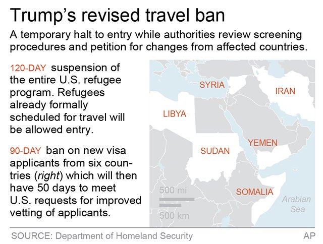 President Trump has signed a reworked travel ban order, barring new visas for citizens from six countries. https://t.co/trsqcrUhX9
