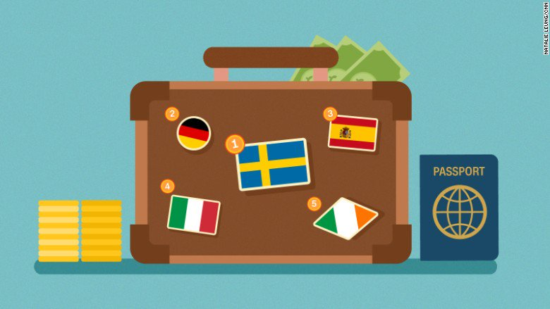 The best passport for the globetrotting elite? Sweden.