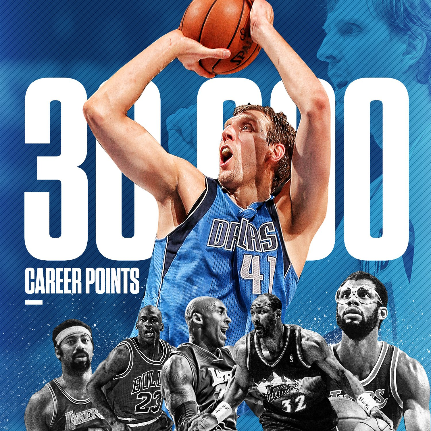 30,000 for Dirk!  Only six players have done that in NBA history. https://t.co/4qdpy0mRIx