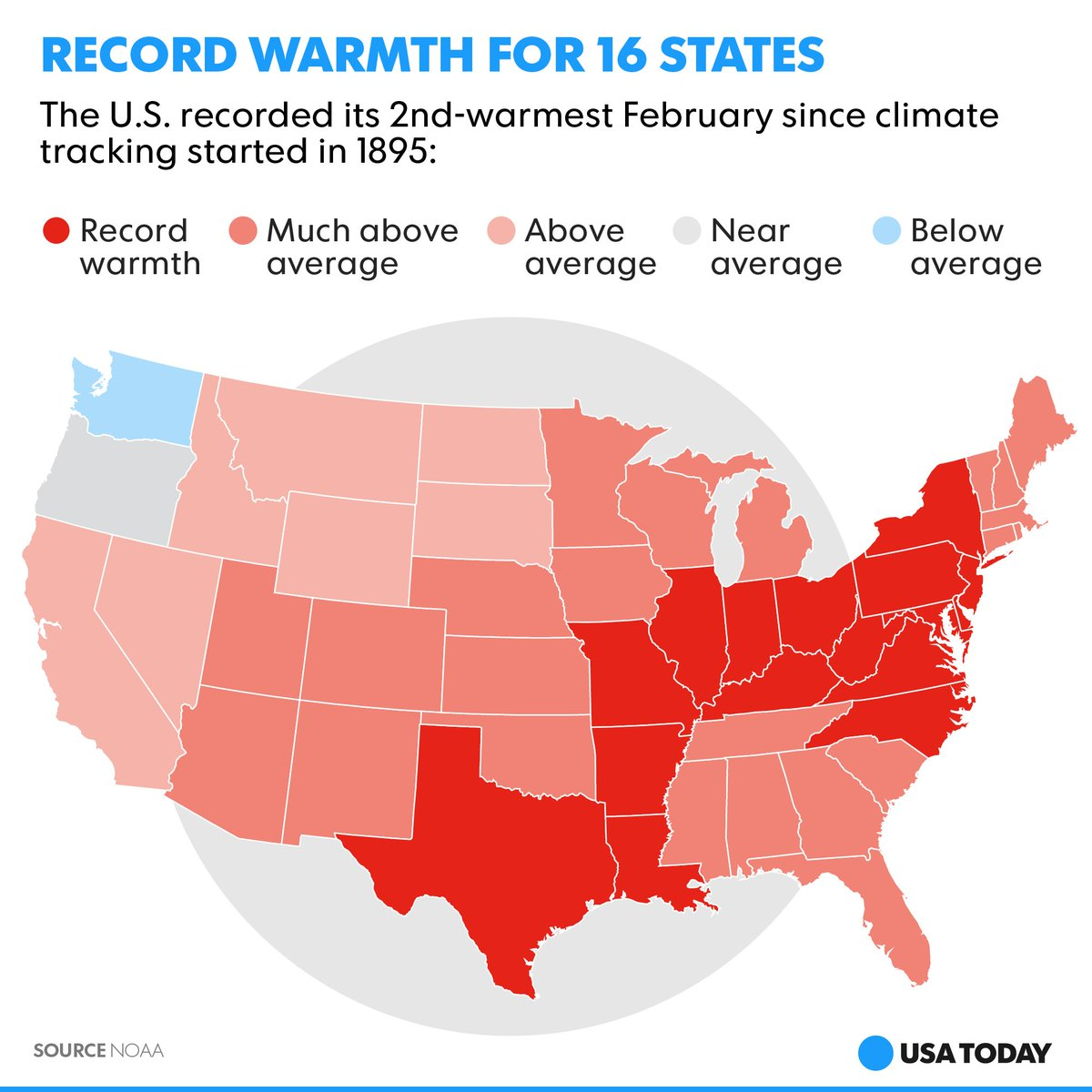 Last month was the 2nd-warmest February in the USA since climate tracking started in 1895: