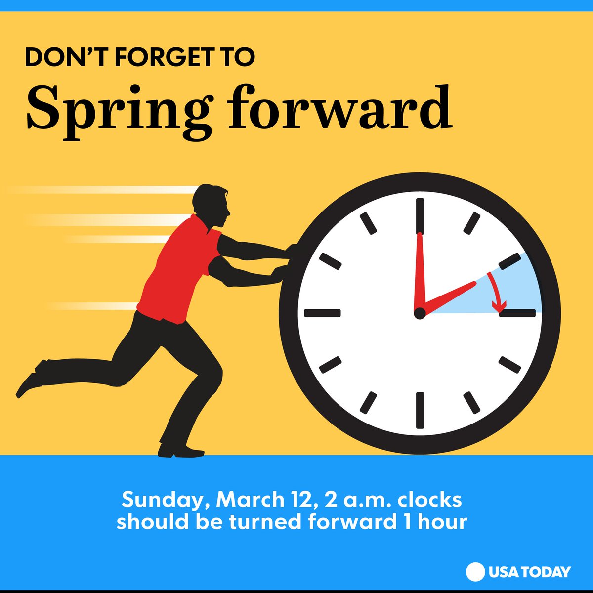 This Sunday at 2 a.m., your clocks will jump ahead one hour.