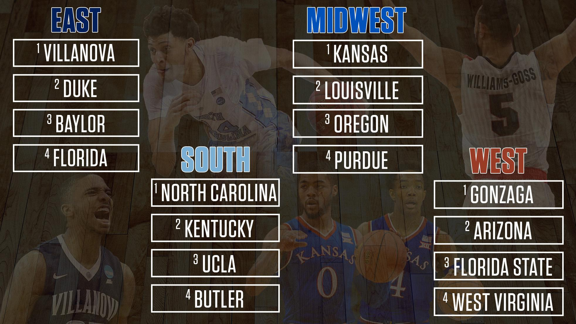 Here's where the best of the best landed.  Who's your pick in each region? https://t.co/NHdJfEcJb9