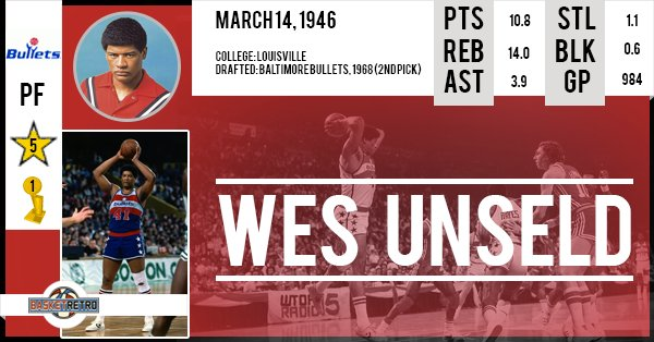 Happy Birthday Wes Unseld !