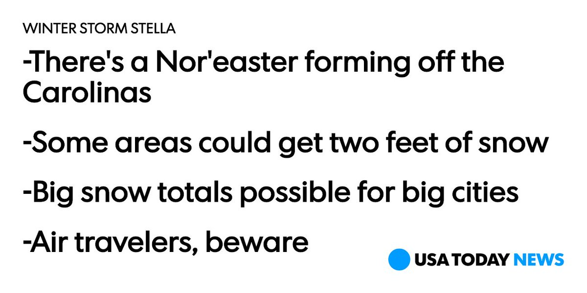 Winter storm Stella is bearing down in the East: What you need to know