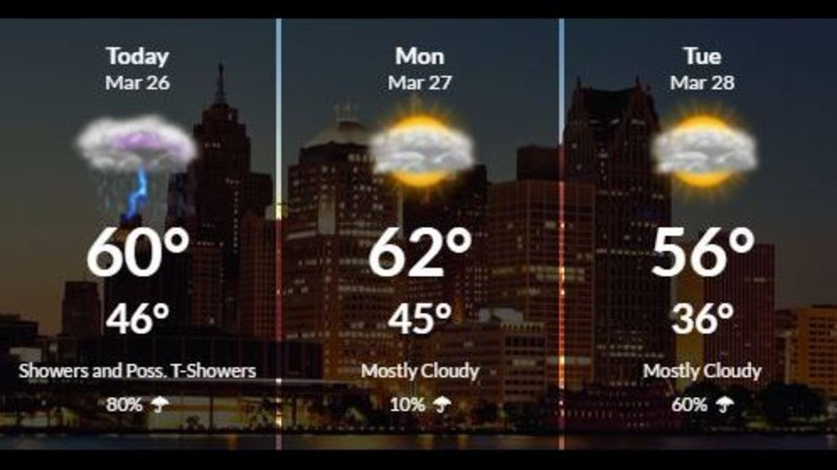 Showers, thunderstorms possible Sunday, milder